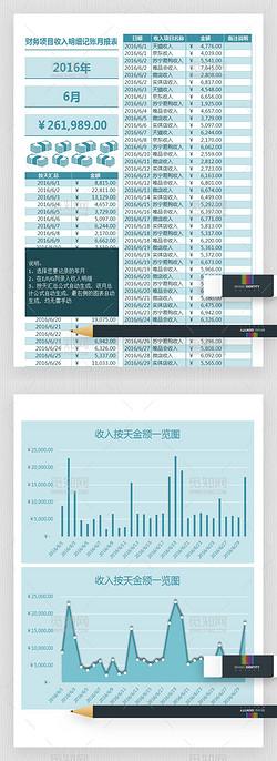 财务项目收入明细记账月报表