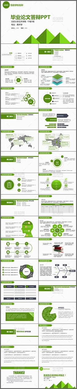 绿色清新简洁毕业答辩论文动态PPT模板