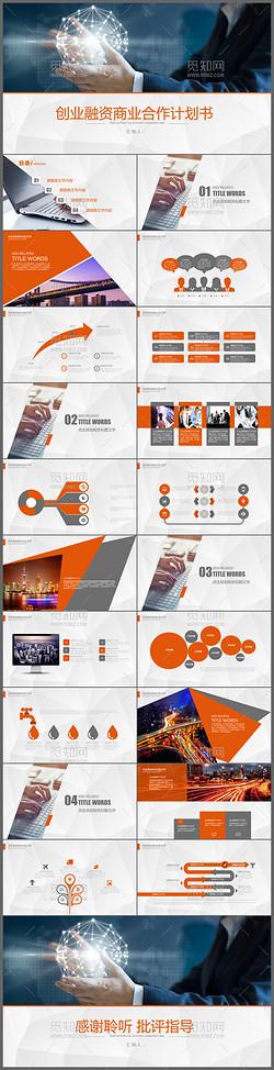 黄色创意互联网科技商业计划书创业融资计划书PPT模板