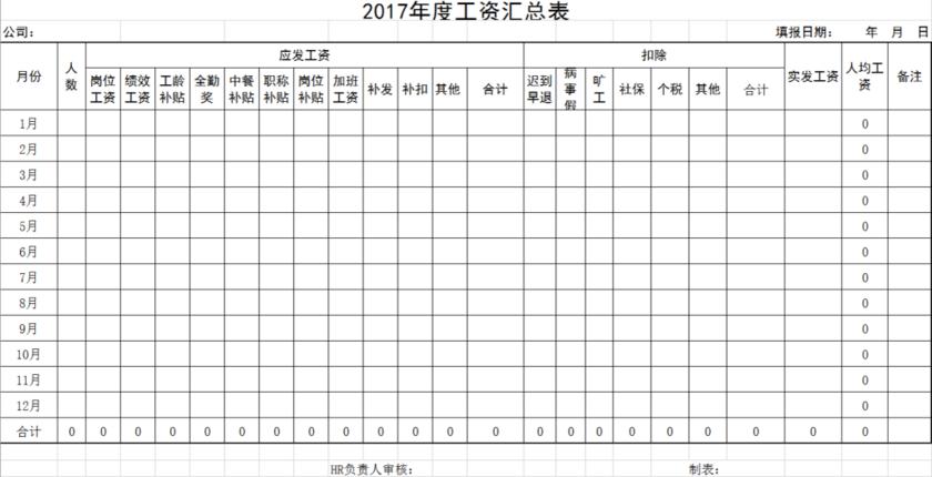 员工月高中结算绩效excel工资-表格试题考核表应用网络技术员工模板图片