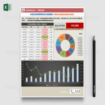 年度各月費用預算及執行控制圖表Excel