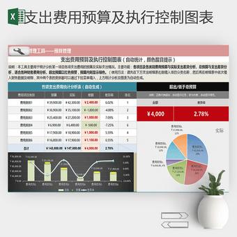 支出費用預算及執行控制圖表Excel