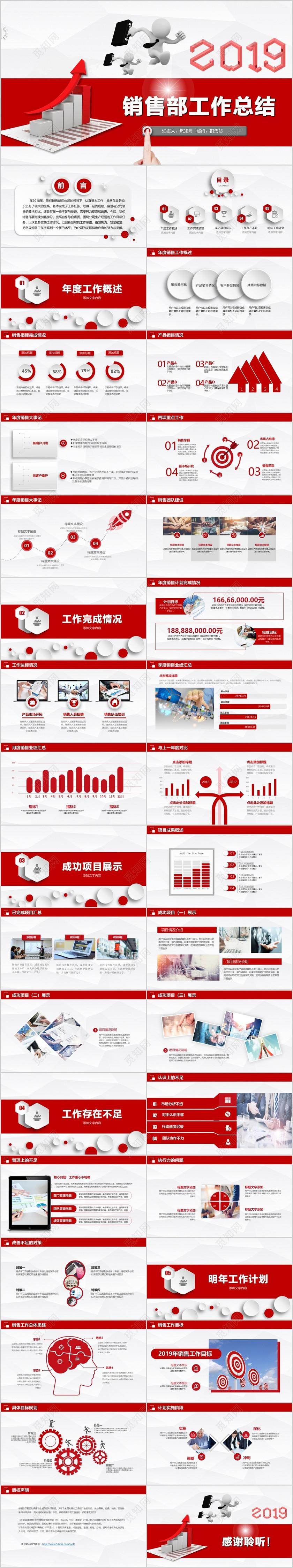 销售工作总结工作汇报年终总结述职报告新年工作计划PPT模板
