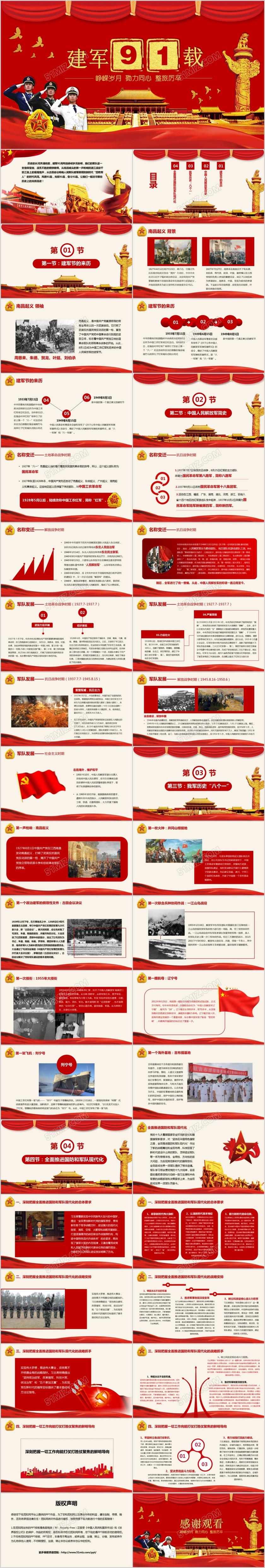 八一建军节回顾红色历史军事军队庆典党课党建PPT