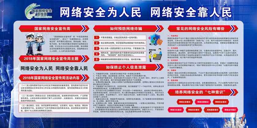 蓝色科技背景网络安全双面展板