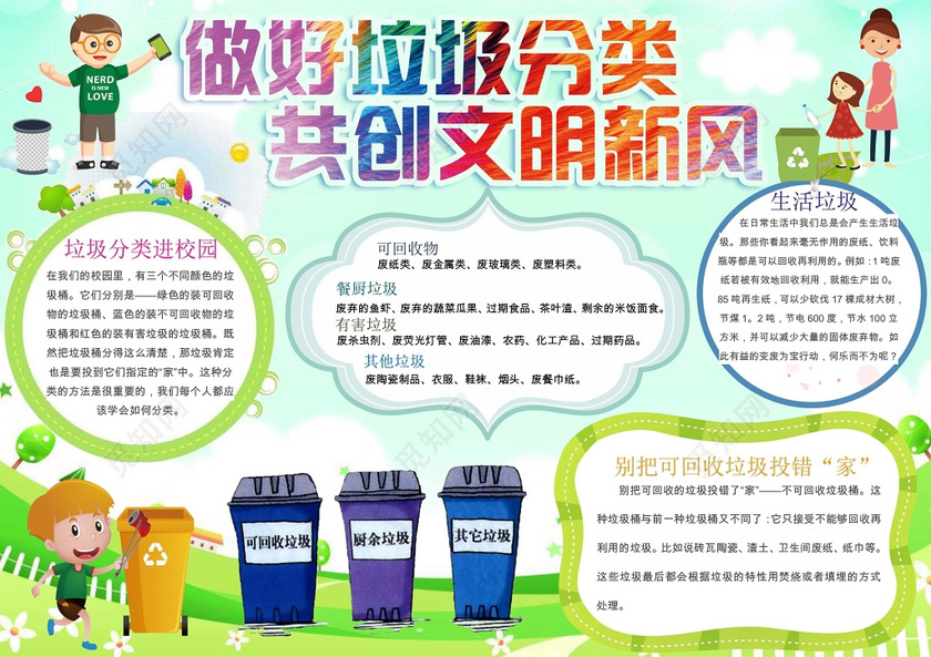环保小报可爱卡通垃圾分类幼儿园小报手抄报