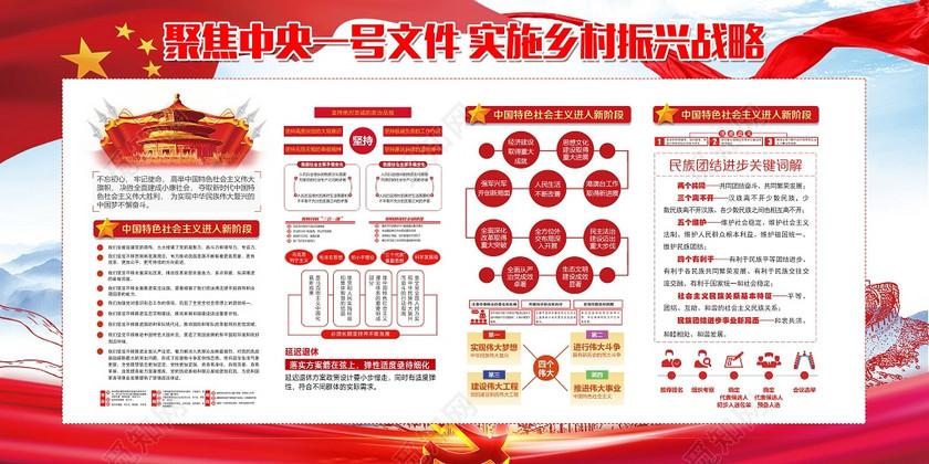 党建展板实施乡村振兴战略聚集中央1号文件长城飘带五星红旗