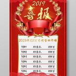 工作總結模板獲獎紅色背景戰報銷售捷報喜報光榮榜海報設計