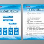 安全生產管理制度組織架構圖