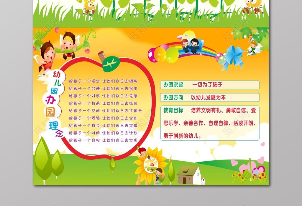 幼儿园活动照片墙幼儿园办园理念宗旨方向目标宣传栏