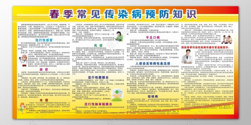 春季传染病常见预防知识禽流感手足口病结核病宣传栏