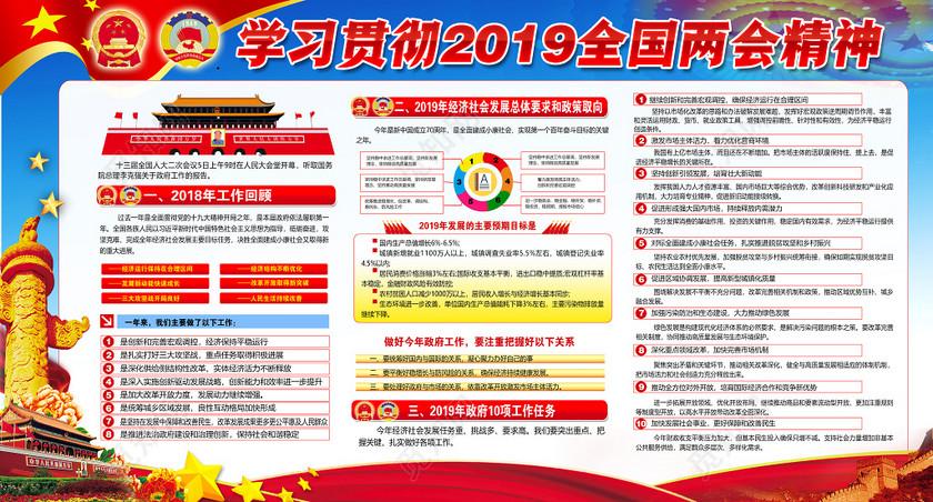 解读2019两会政府工作报告党建党课宣传展板