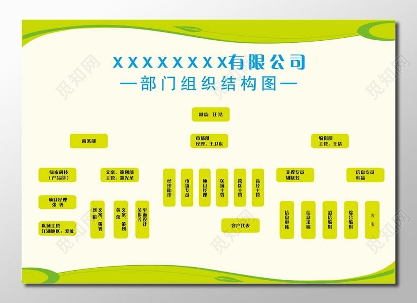 公司組織結構圖海報