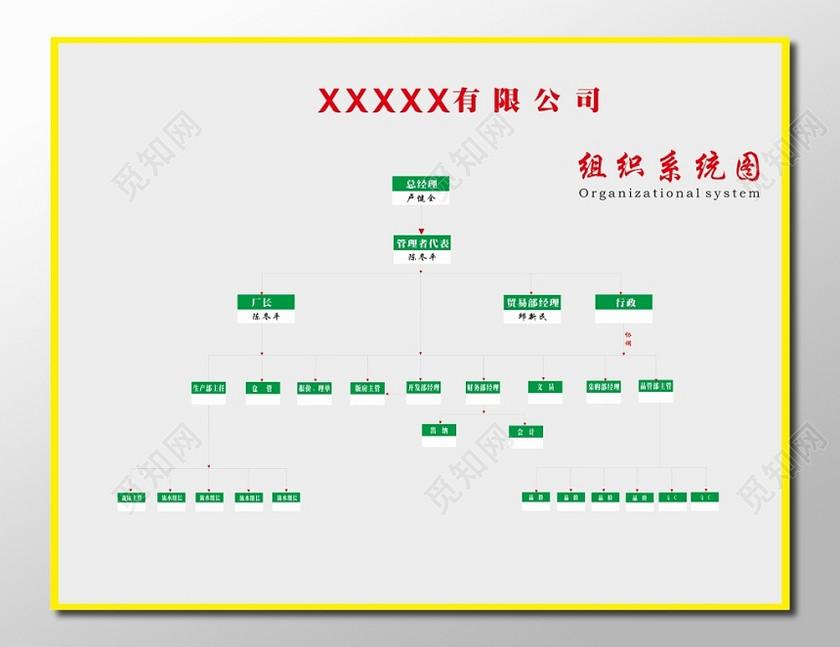 組織結構圖海報