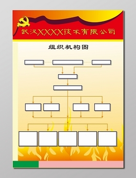組織架構圖樹狀圖邏輯圖海報