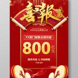 業績喜報銷售喜報紅色喜慶喜報海報設計