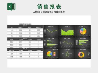 銷售數據分析報表銷售成本利潤分析表