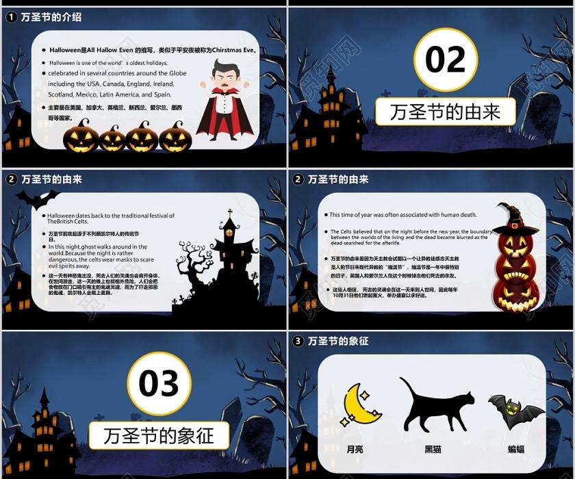 兒童卡通風萬圣節驚魂女巫班會南瓜恐怖介紹PPT模板