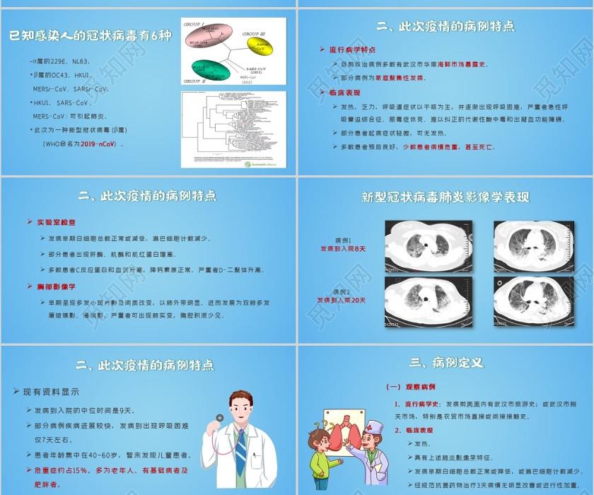醫療護理藍色簡約新型冠狀病毒感染的肺炎診療方案試行PPT模板