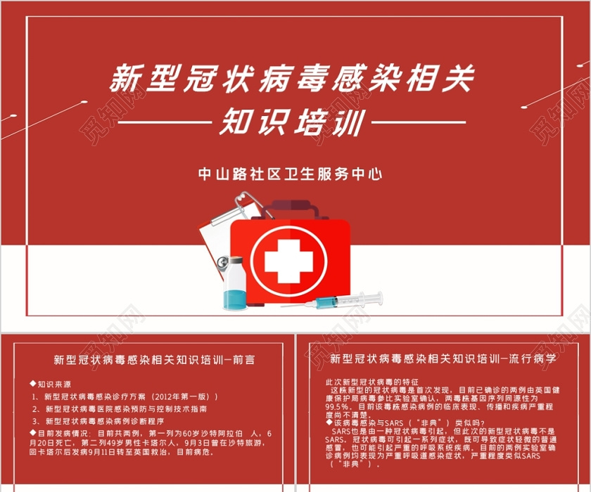 醫療紅色簡約新型冠狀病毒感染相關知識PPT模板