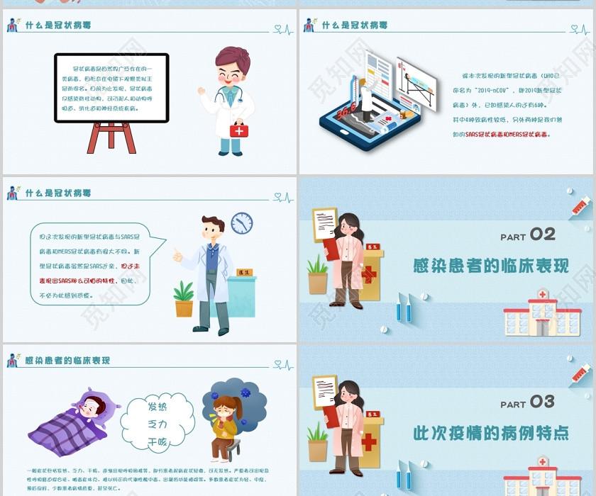 醫療疫情肺炎藍色卡通清新新型冠狀病毒感染肺炎的預防防控知識ppt模板