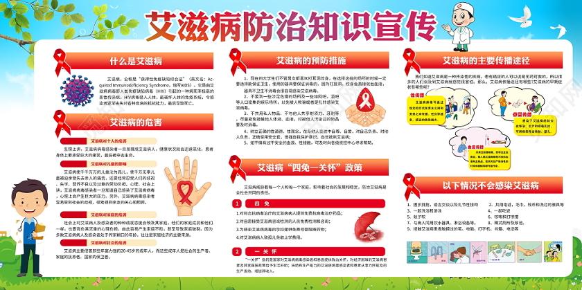 世界健康科学垺a�_卫生健康教育宣传栏蓝色讲求科学预防艾滋世界艾滋病日公益