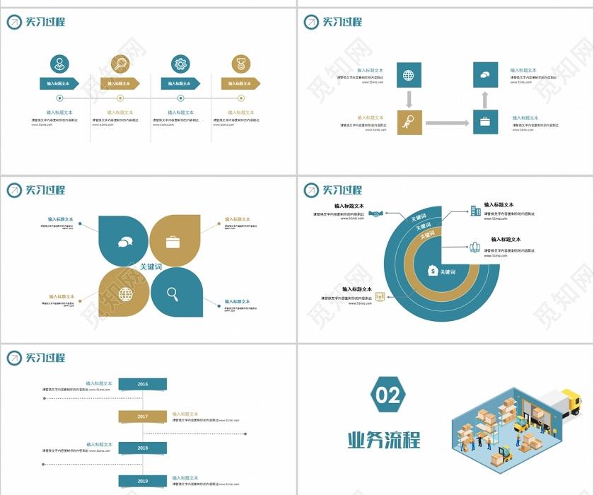 毕业生实习报告总结_蓝色简约2020物流专业毕业生实习报告PPT下载 - 觅知网